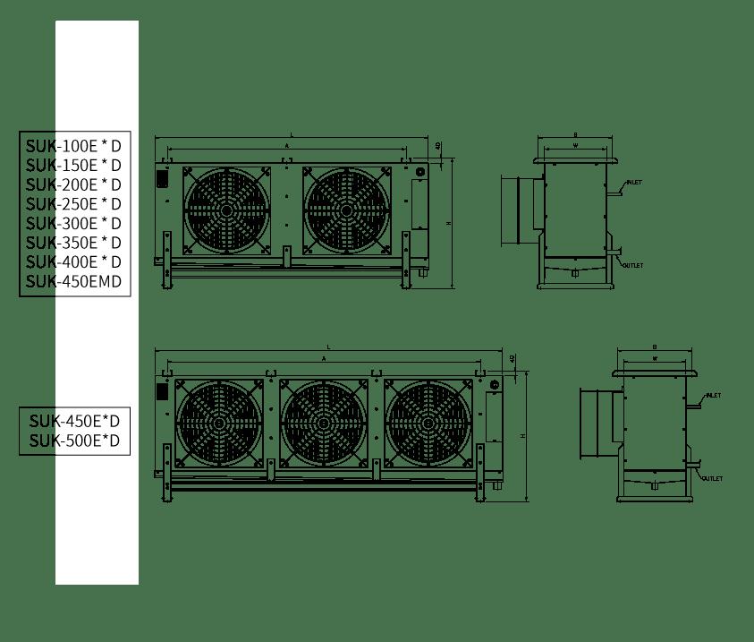 Các dòng sản phẩm chính của dàn lạnh công nghiệp SUK-D