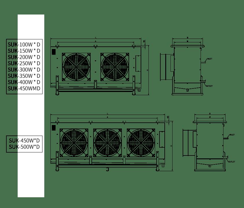 Dàn lạnh công nghiệp SUK-W*D (Duct Type) Sungjin tiêu chuẩn Hàn Quốc