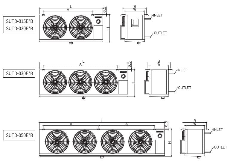 Dàn lạnh công nghiệp SUTD (Slim Standard Type) Sungjin tiêu chuẩn Hàn Quốc