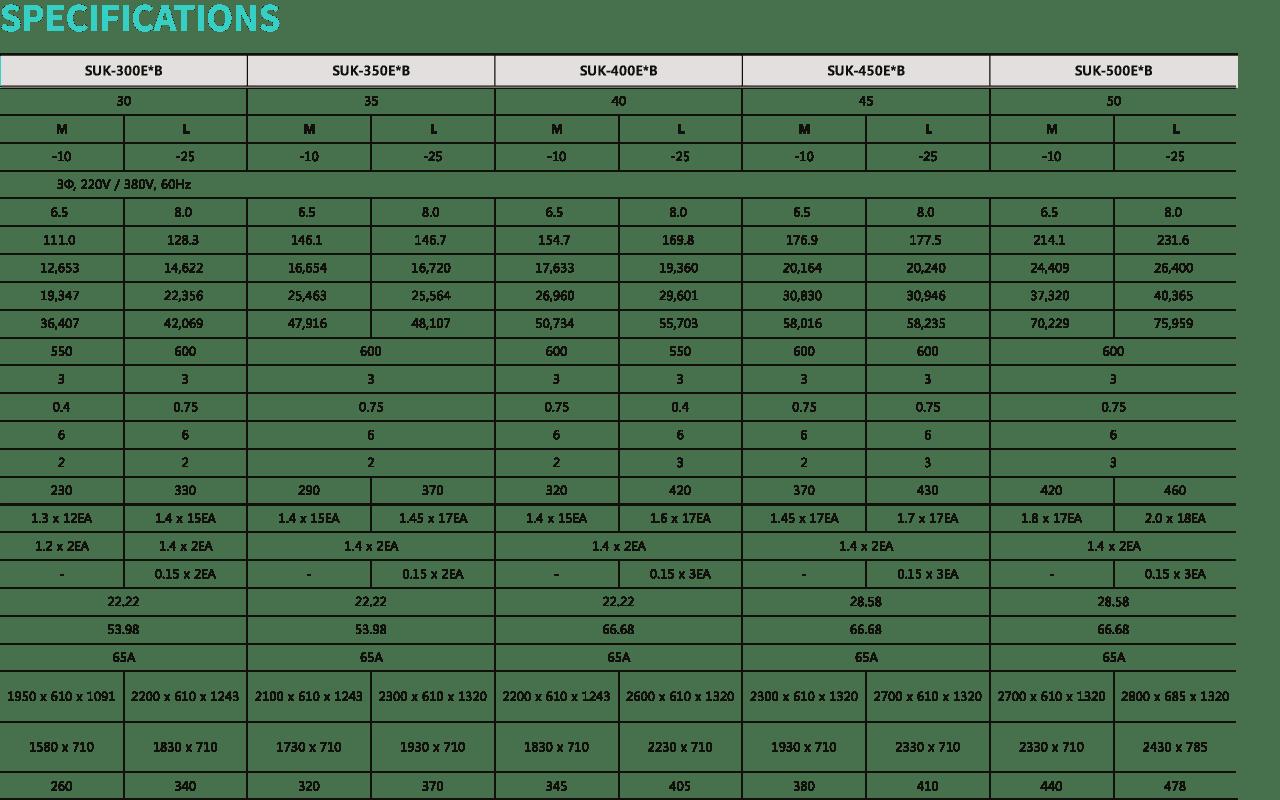 dàn lạnh công nghiệp SUK-B (BLOWER Type) Sungjin