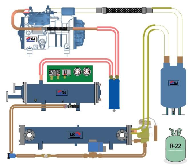 Hệ thống Chiller, hệ thống điều hòa trung tâm Sungjin SGWD là hệ thống điều hòa trung tâm làm mát tòa nhà nhỏ, chung cư, cửa hàng. Hệ thống Chiller Sungjin