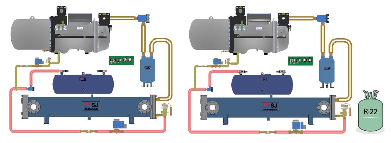 Hệ thống Chiller Sungjin hay hệ thống điều hòa trung tâm Sungjin WGAF là loại điều hòa trung tâm dùng gió để hạ nhiệt. Hệ thống điều hòa trung tâm Sungjin