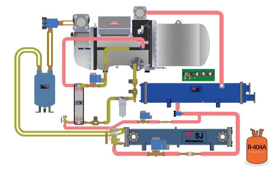 Hệ thống điều hòa trung tâm, hệ thống làm mát tòa nhà, siêu thị hay còn gọi là hệ thống Chiller. Hệ thống điều hòa công nghiệp Sungjin vận hành khỏe, ổn định