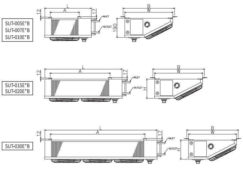Dàn lạnh công nghiệp SUT (Ultra-Thin Type) Sungjin tiêu chuẩn Hàn Quốc