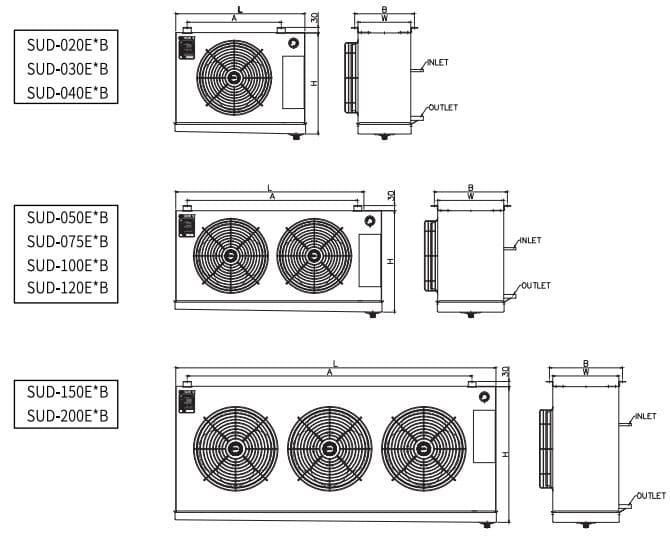 Dàn lạnh công nghiệp SUD (Standard Type) Sungjin tiêu chuẩn Hàn Quốc