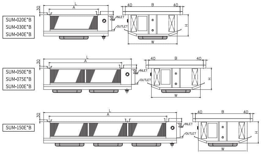 Dàn lạnh công nghiệp SUM (Low Speed Wind Type) Sungjin tiêu chuẩn Hàn Quốc
