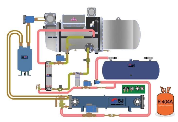Hệ thống Chiller Sungjin WLAF hay hệ thống điều hòa trung tâm Sungjin WLAF là hệ thống làm mát tòa nhà bằng gió