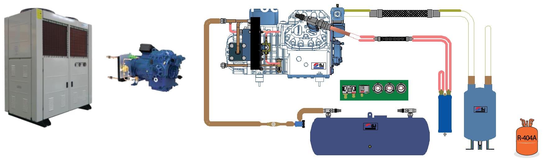 Giới thiệu chi tiết cụm máy nén dàn ngưng SPHD cấp đông nhanh hãng Sungjin