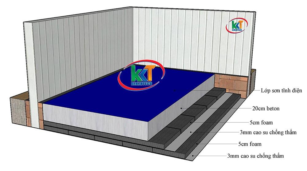 Lắp đặt hệ thống kho lạnh công nghiệp cho tập đoàn LG Electronics tại Hải Phòng. Dự án lắp đặt kho lạnh công nghiệp tại Hải Phòng. Kho lạnh công nghiệp cho nhà máy LG ở HP. Làm kho lạnh công nghiệp, lắp kho lạnh công nghiệp uy tín chất lượng liên hệ 0944 899 886
